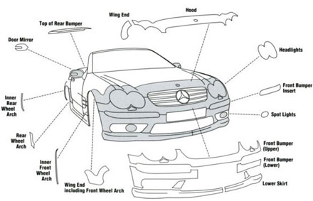 paint_protection_image_coverage_areas